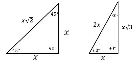 Right Triangles And Pythagorean Theorem My Act Guide